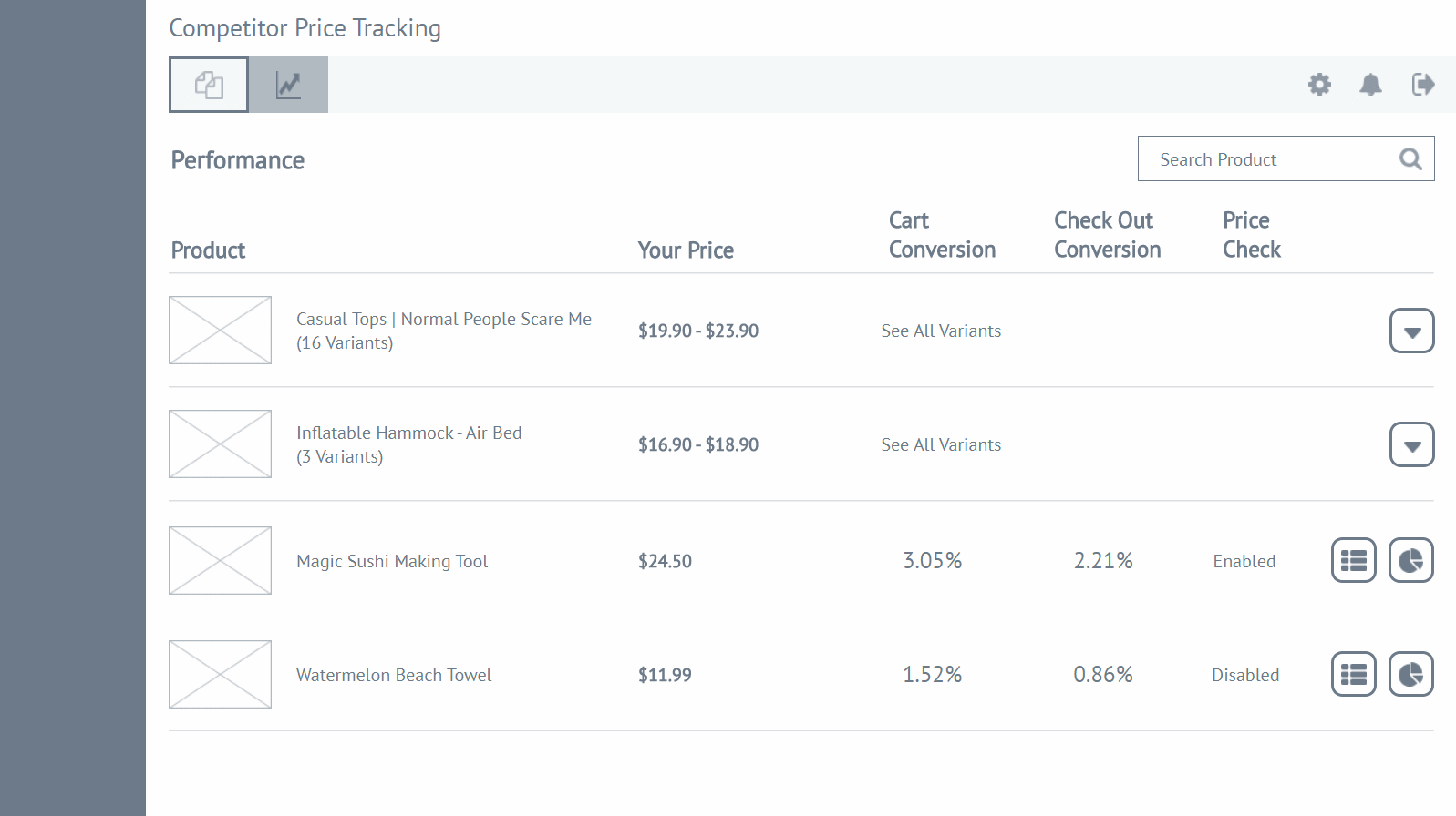 case study: wireframing - competitor tracking dashboard: performance
