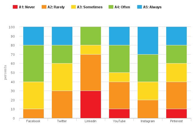 q1-chart