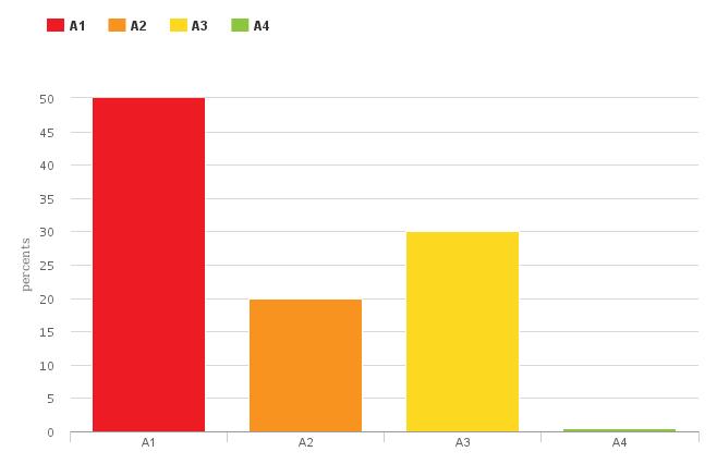 q4-chart
